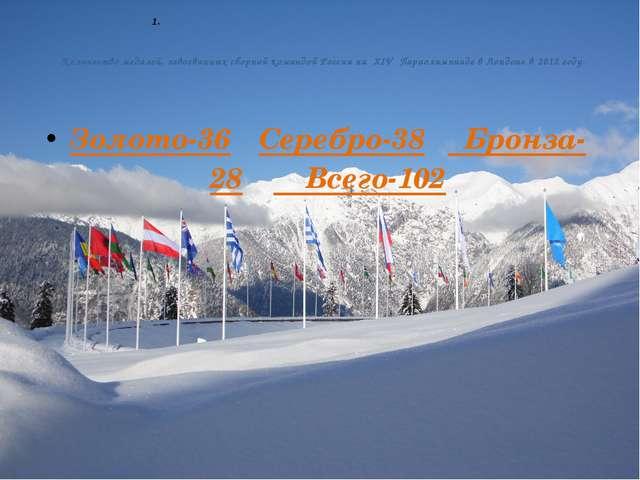Количество медалей, завоеванных сборной командой России на XIV Параолимпиаде...