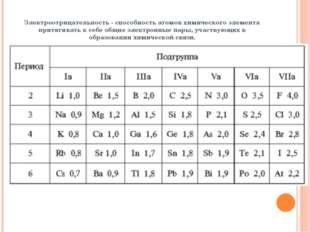 Электроотрицательность - способность атомов химического элемента притягивать