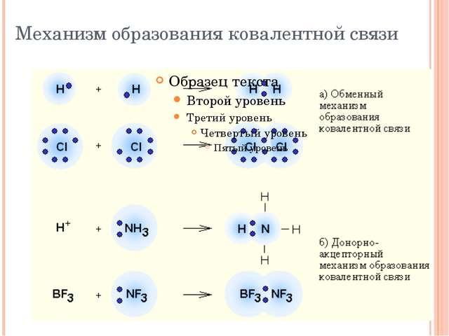 Механизм образования ковалентной связи