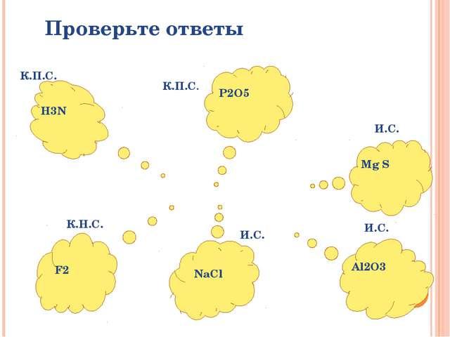 Проверьте ответы К.П.С. К.П.С. И.С. И.С. К.Н.С. И.С. H3N P2O5 Mg S Al2O3 F2 N...