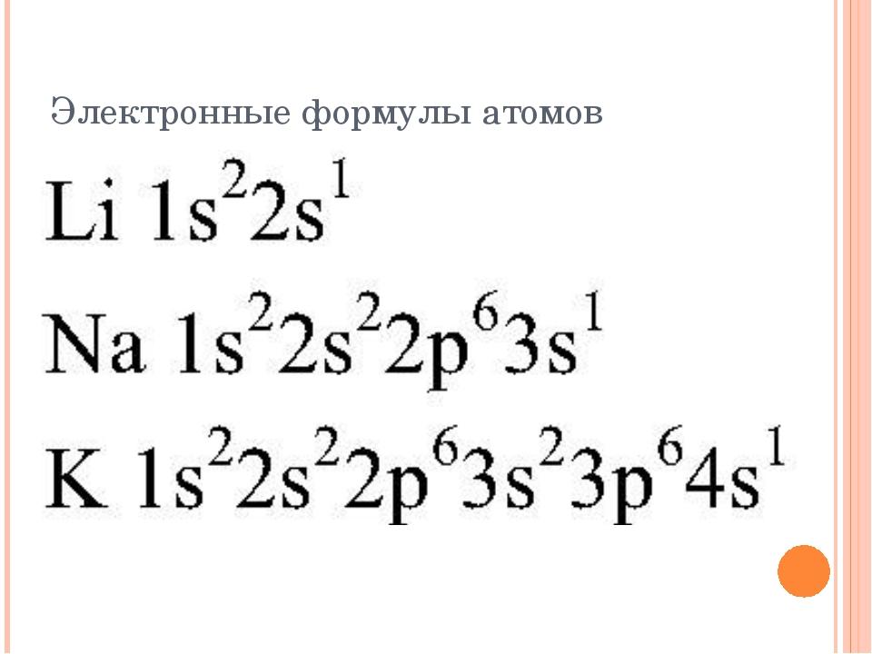 Электронные формулы атомов