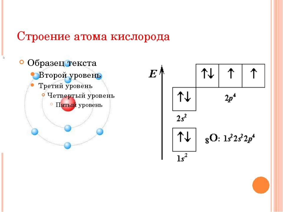 Строение атома кислорода