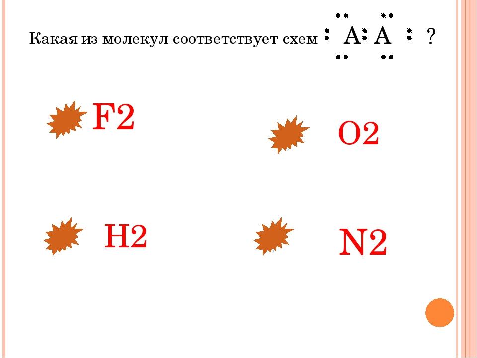 Какая из молекул соответствует схем A A ? N2 O2 H2 F2