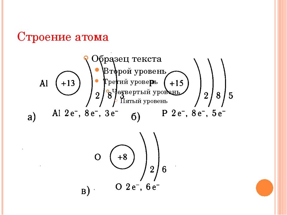 что схема строения атома химия фризере