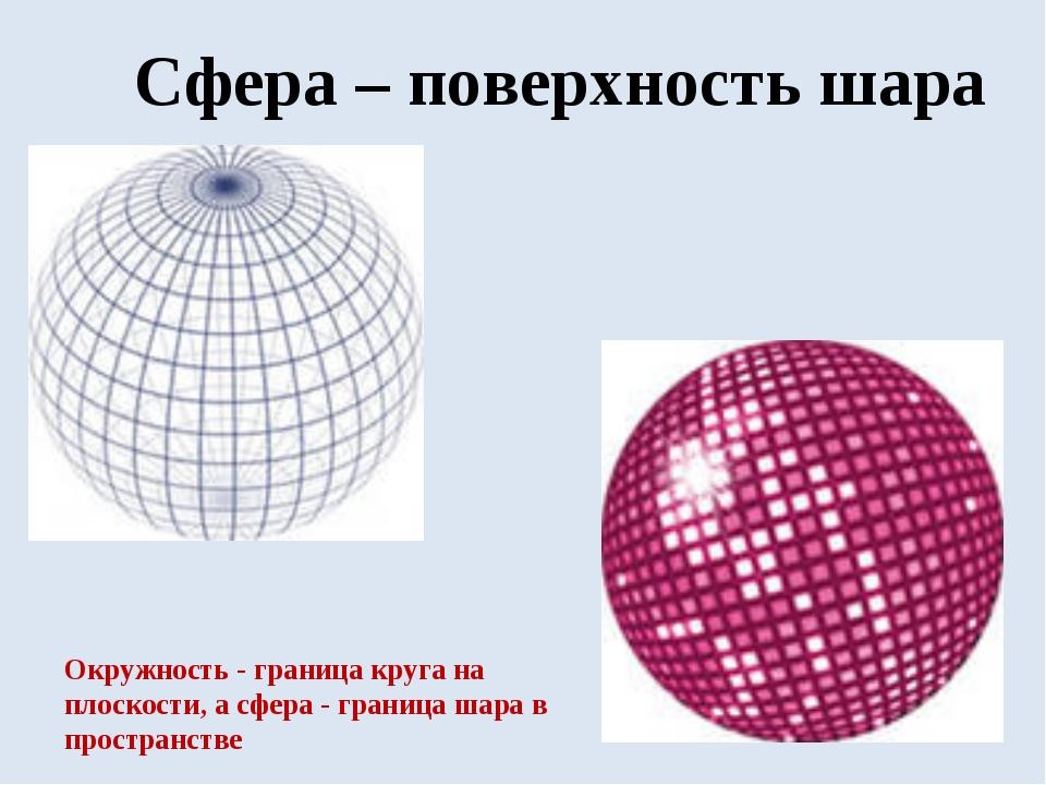 Сфера – поверхность шара Окружность - граница круга на плоскости, а сфера - г...