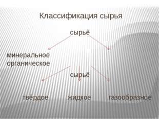 Классификация сырья сырьё минеральное органическое сырьё твёрдое жидкое газоо