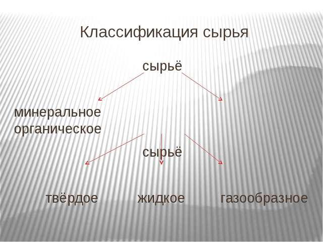Классификация сырья сырьё минеральное органическое сырьё твёрдое жидкое газоо...