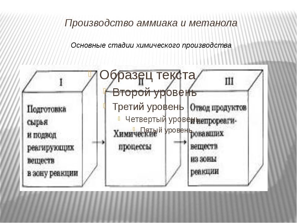 Производство аммиака и метанола Основные стадии химического производства