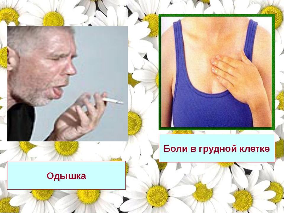 Одышка Боли в грудной клетке
