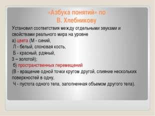 «Азбука понятий» по В. Хлебникову Установил соответствия между отдельными зву