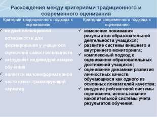 Расхождения между критериями традиционного и современного оценивания Критерии