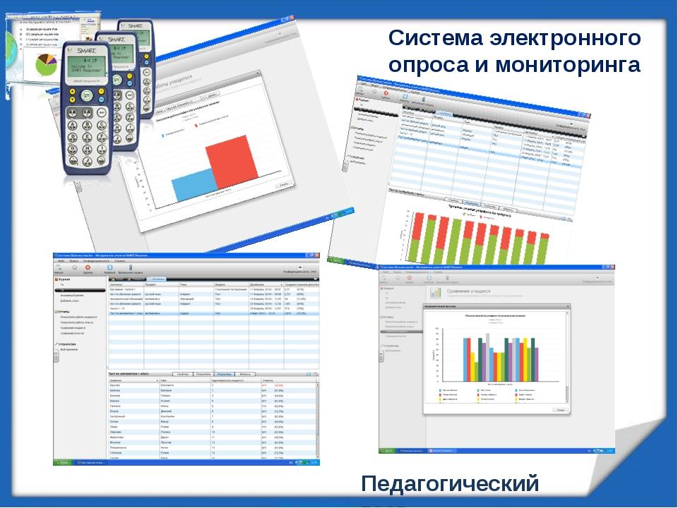 Система электронного опроса и мониторинга Педагогический тест