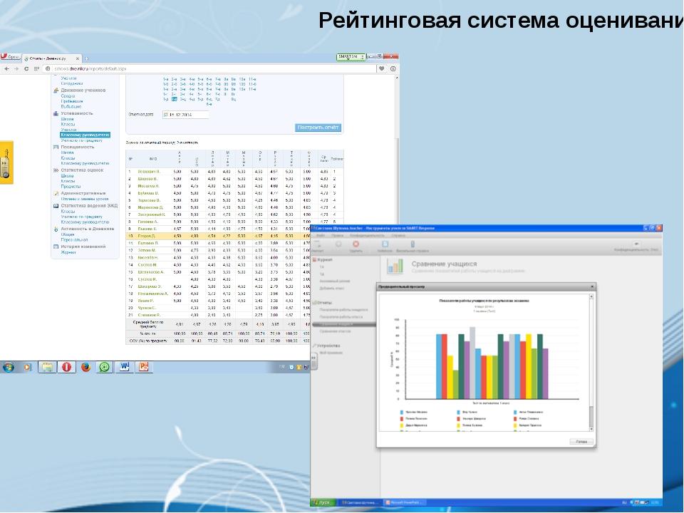 Рейтинговая система оценивания