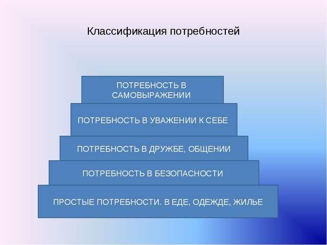 Классификация потребностей ПРОСТЫЕ ПОТРЕБНОСТИ. В ЕДЕ, ОДЕЖДЕ, ЖИЛЬЕ ПОТРЕБН...