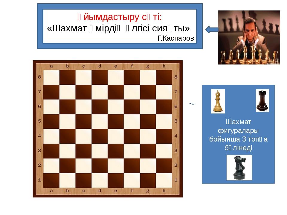 Ұйымдастыру сәті: «Шахмат өмірдің үлгісі сияқты» Г.Каспаров Шахмат фигуралар...
