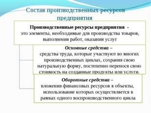 Состав производственных ресурсов предприятия Производственные ресурсы предпри