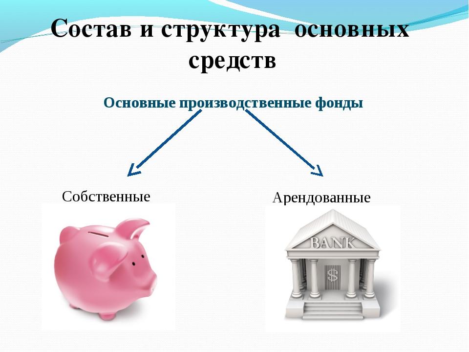 Состав и структура основных средств Основные производственные фонды Собственн...