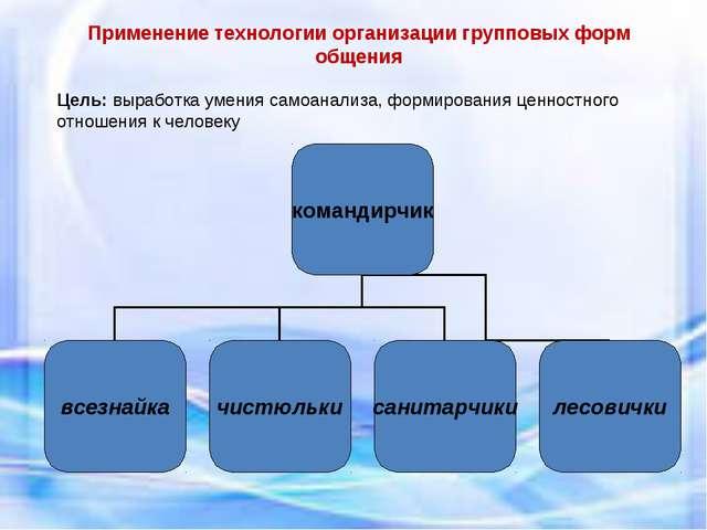 Применение технологии организации групповых форм общения Цель: выработка умен...