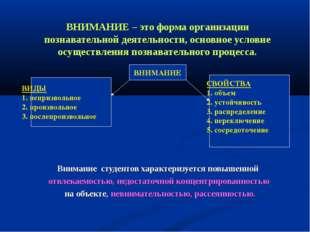 ВНИМАНИЕ – это форма организации познавательной деятельности, основное услови