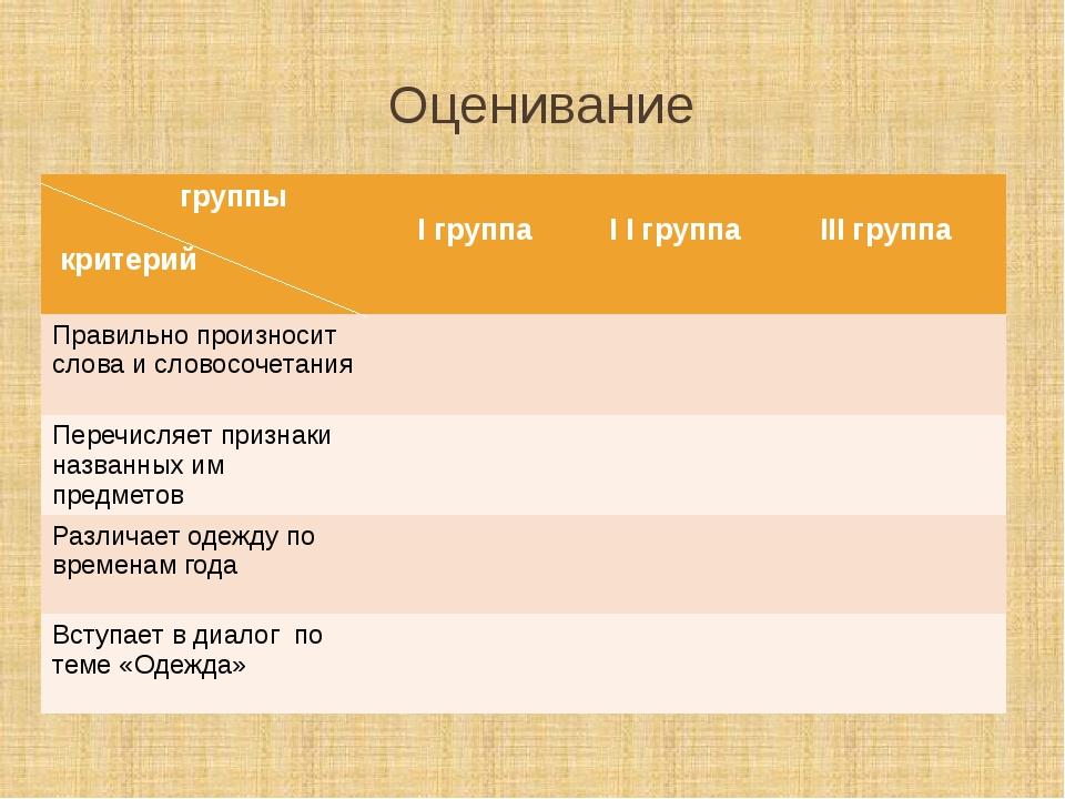 Оценивание группы критерий Iгруппа I Iгруппа IIIгруппа Правильно произносит с...