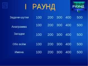РАУНД I Задачи-шутки100200300400500 Анаграмма100200300400500 Загадк