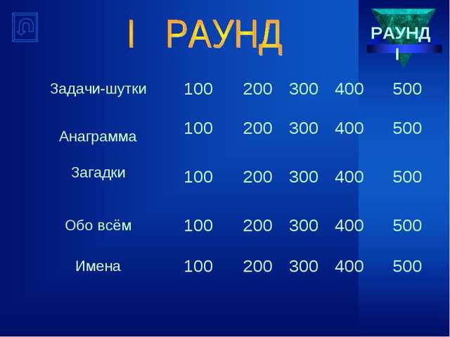 РАУНД I Задачи-шутки100200300400500 Анаграмма100200300400500 Загадк...