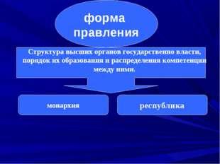 форма правления Структура высших органов государственно власти, порядок их о