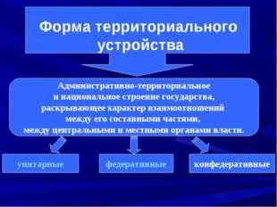 Форма территориального устройства Административно-территориальное и национал