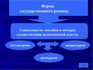 Форма государственного режима Совокупность способов и методов осуществления