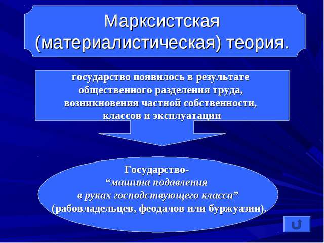 Марксистская (материалистическая) теория. государство появилось в результате...