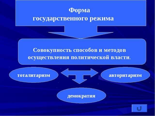Форма государственного режима Совокупность способов и методов осуществления...