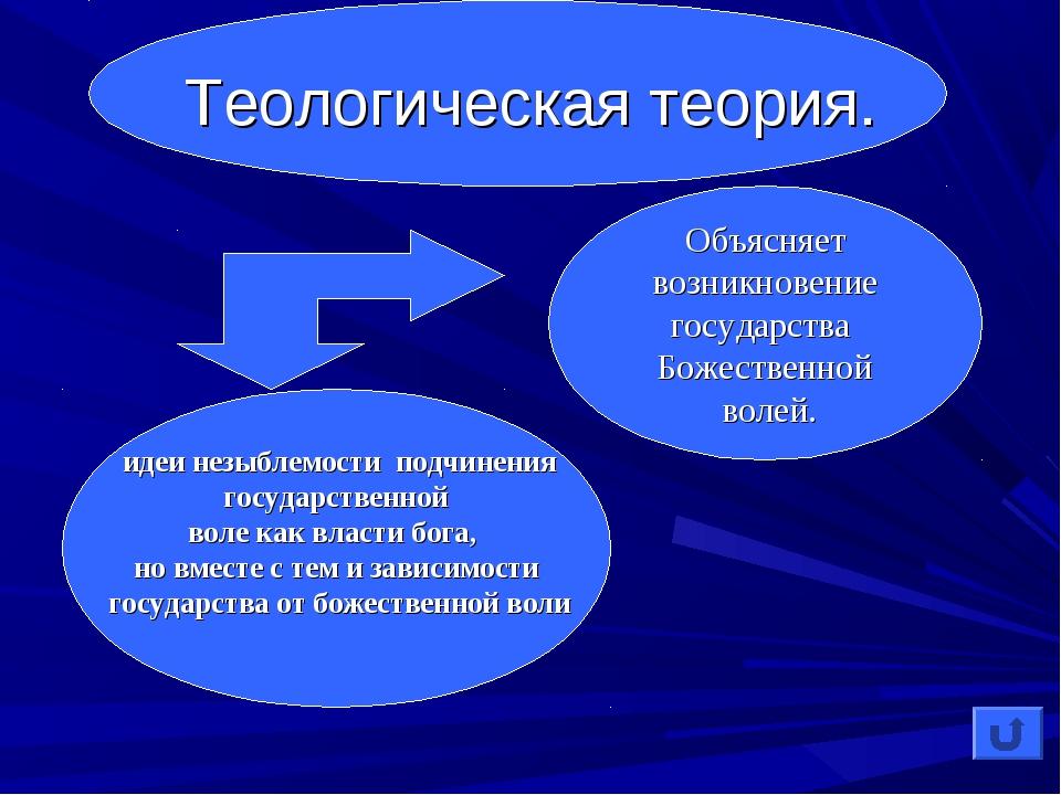 Теологическая теория. Объясняет возникновение государства Божественной волей....