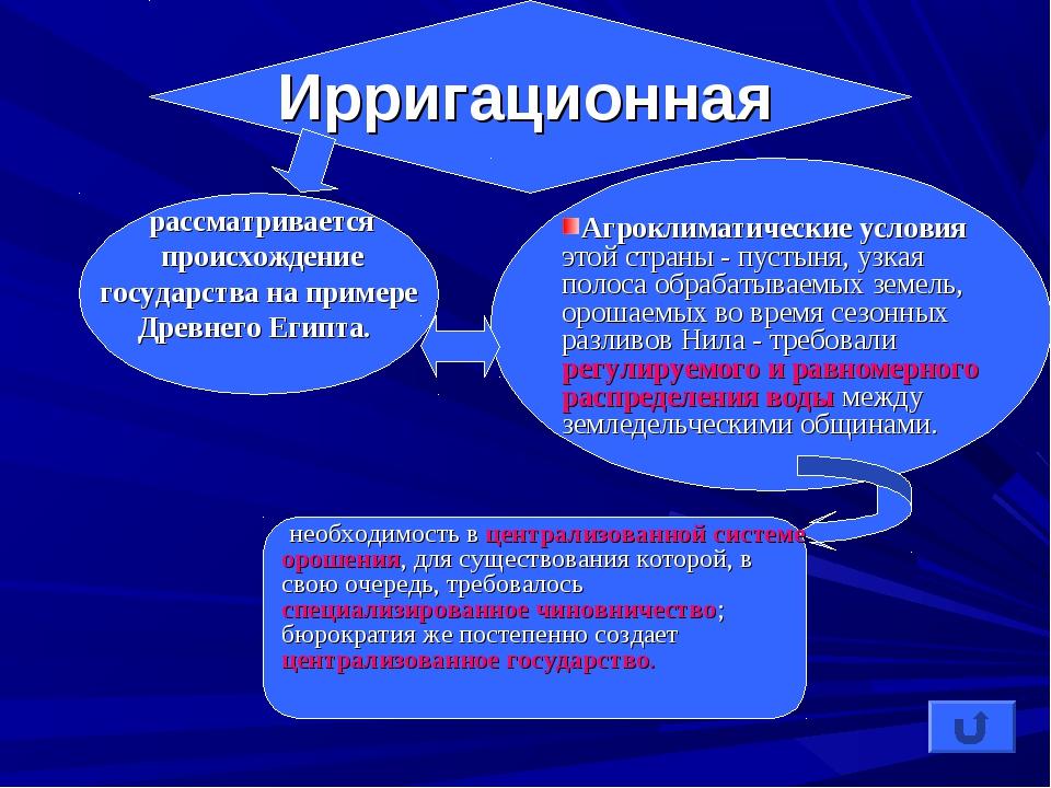 Ирригационная рассматривается происхождение государства на примере Древнего Е...