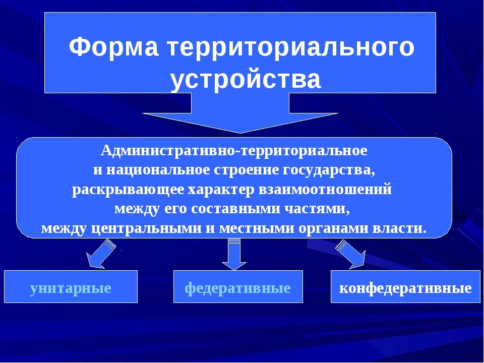 Форма территориального устройства Административно-территориальное и национал...
