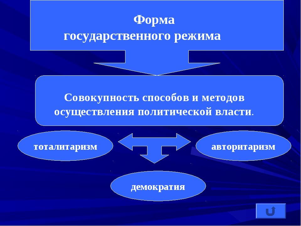 курсовая по труд праву Государственно правовые режимы курсовая работа