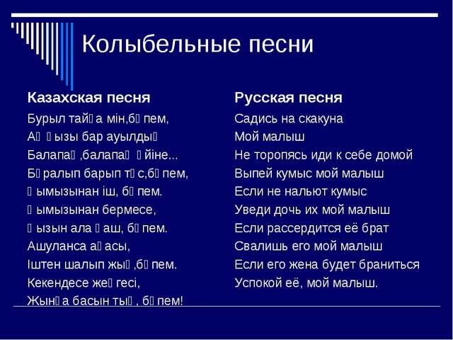 Колыбельные песни Казахская песня Бурыл тайға мін,бөпем, Ақ қызы бар ауылдың...