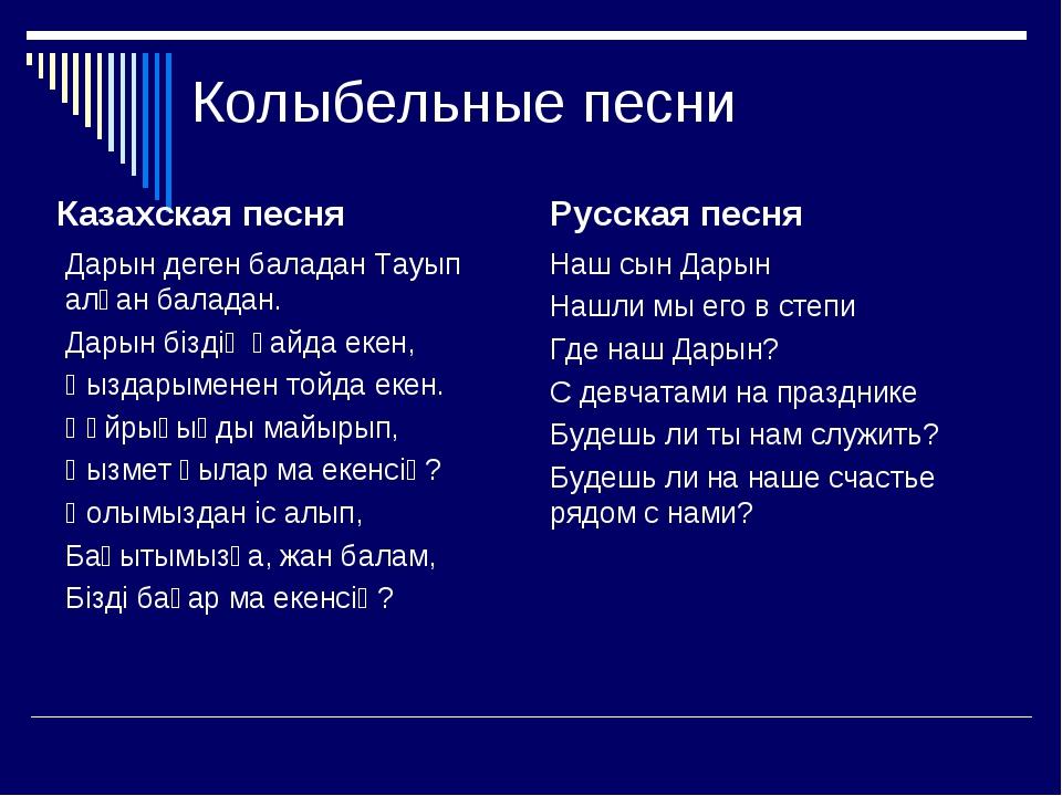Колыбельные песни Казахская песня Дарын деген баладан Тауып алған баладан. Д...