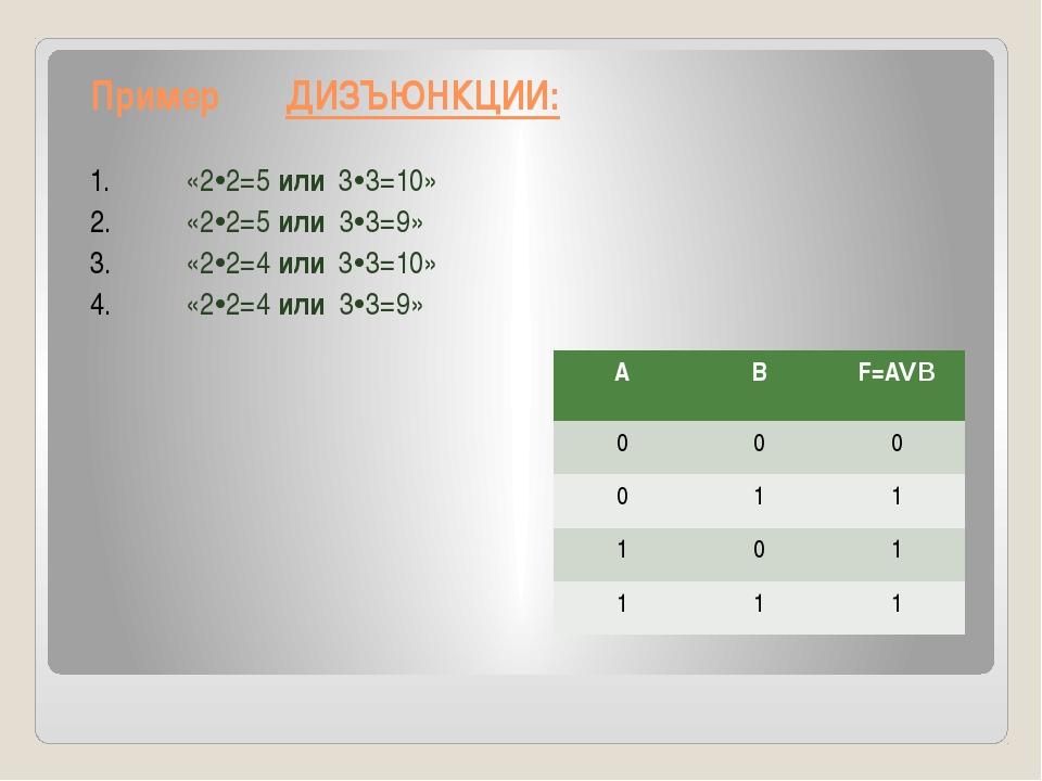 Пример ДИЗЪЮНКЦИИ: «22=5 или 33=10» «22=5 или 33=9» «22=4 или 33=10» «2...