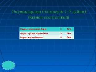 Оқушылардың білімдерін 1-5 дейінгі балмен есептелінеді Оқушы толық жауап берс