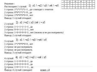 Решение : Рассмотрим 1 случай 1 строка: 1*1*1*1*1=1 , да- совпадет с ответом