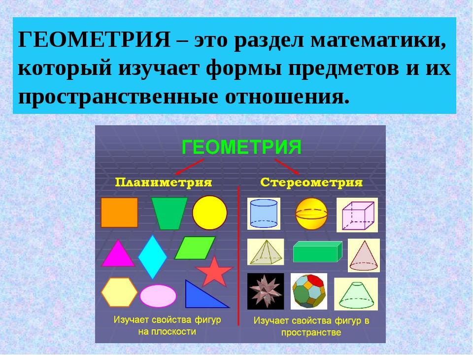 ГЕОМЕТРИЯ – это раздел математики, который изучает формы предметов и их прост...