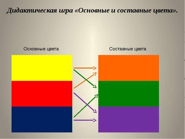 Дидактическая игра «Основные и составные цвета». Основные цвета Составные цвета