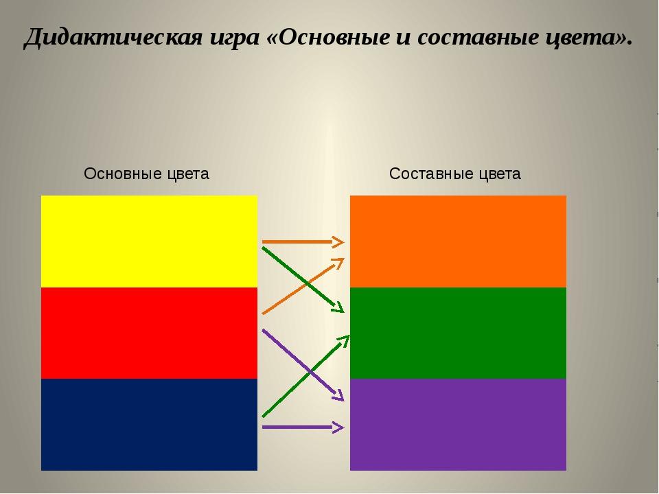 какие основные и дополнительные краски