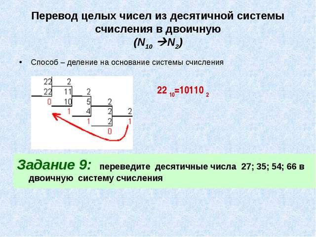 Перевод целых чисел из десятичной системы счисления в двоичную (N10 N2) Спос...