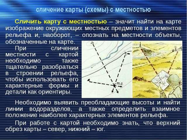сличение карты (схемы) с местностью Сличить карту с местностью – значит найти...