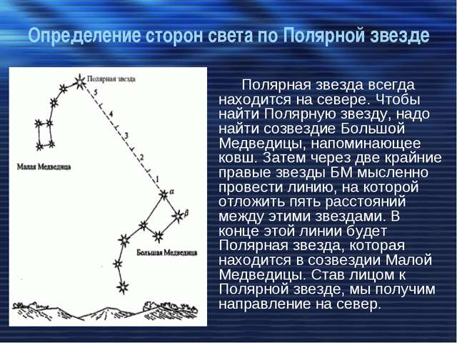 Определение сторон света по Полярной звезде Полярная звезда всегда находится...