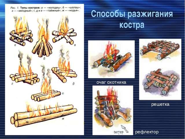 Способы разжигания костра решетка очаг охотника рефлектор