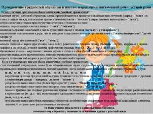 Преодоление трудностей обучения в школе: нарушения письменной речи, устной ре