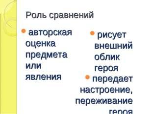 Роль сравнений авторская оценка предмета или явления рисует внешний облик гер