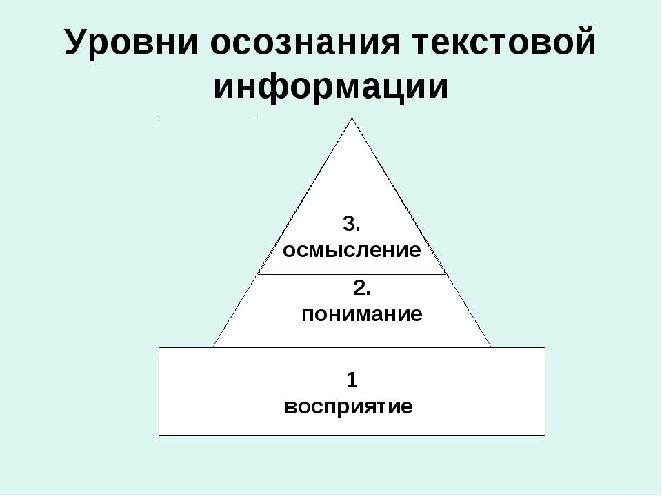 Уровни осознания текстовой информации 3. осмысление 2. понимание 1 восприятие